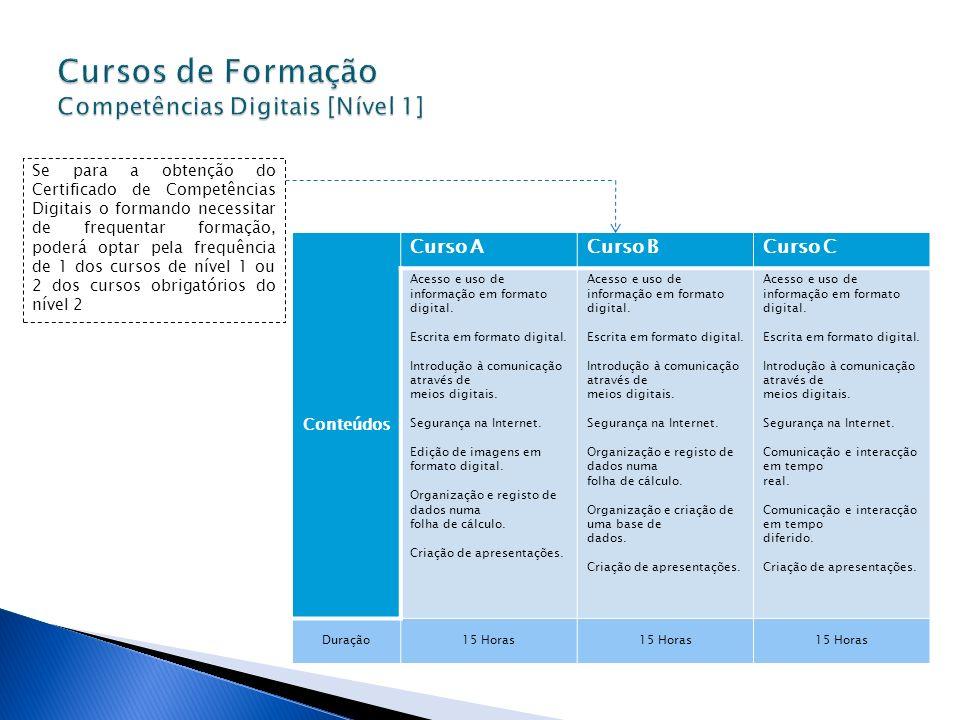 Cursos de Formação Competências Digitais [Nível 1]